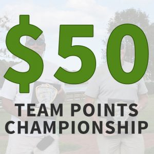 2020 Team Points Championship