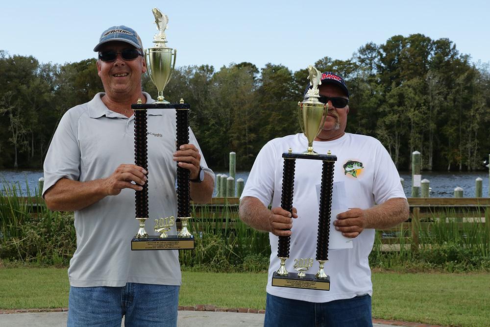 Thomas & Elks Win 2018 Classic on Roanoke